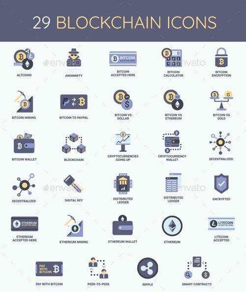 Vai kriptovalūtai Bitcoin ir nākotne? - Spoki