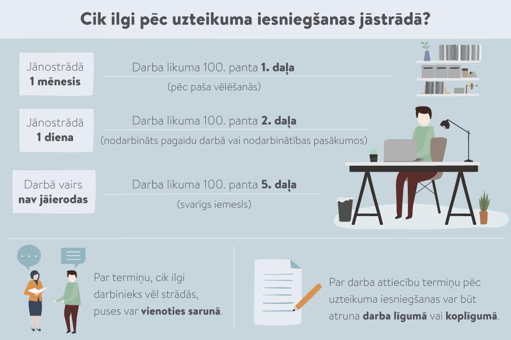 variants darbiniekam kā padarīt vismaz 100 tiešsaistē