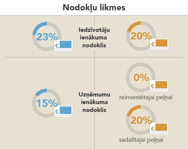Svetlana Saksonova. Nauda un finanšu iestādes (e-grāmata)