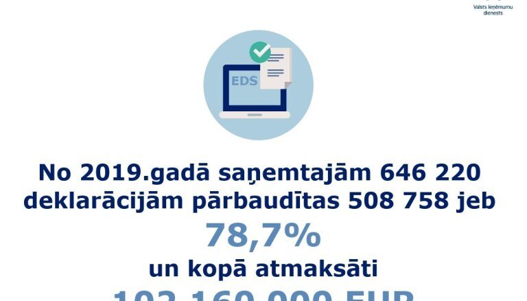 labākie ienākumi mobilajā internetā