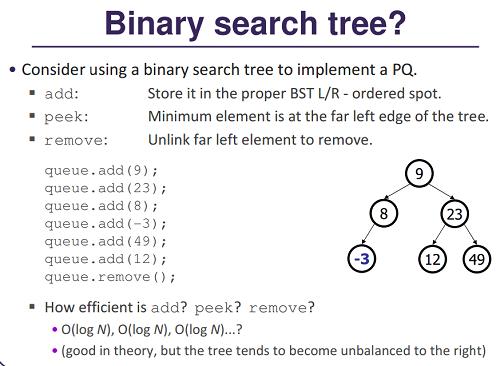 Binnary variants