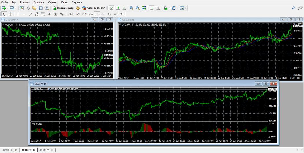 Opcijas akciju tirgot bināro