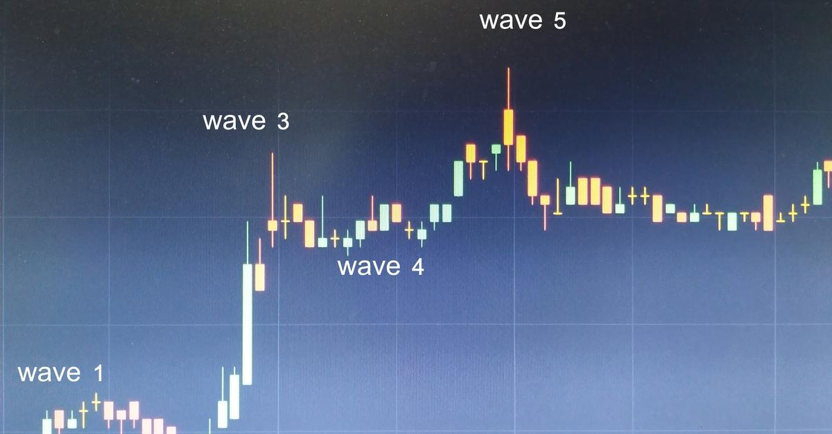 Elliota teorija. Izpratne par tirdzniecības pamatiem ar Elliott Wave Theory