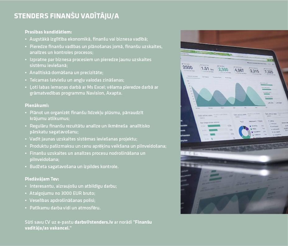 ETF un Opcijas