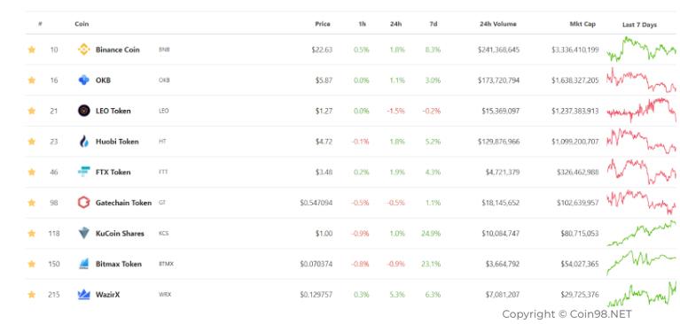 tapetes binārās opcijas kā šodien nopelnīt bitcoin