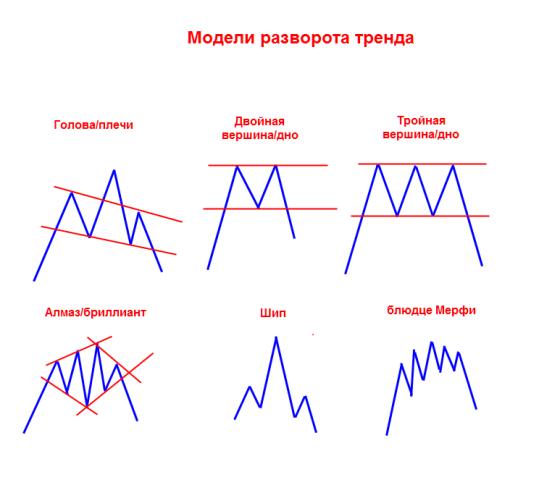 robotu bināro opciju programma tendences līnijas koeficients