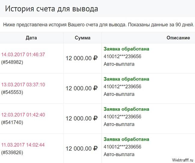 ienākumi bez ieguldījumu algas katru dienu internetā apmaksāti signāli bināro opciju tirdzniecībai