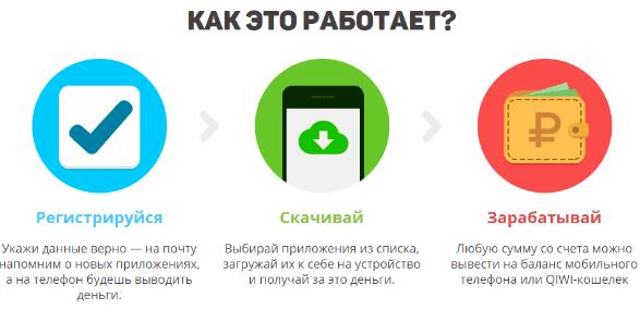 nopelnīt naudu par uzdevumiem internetā