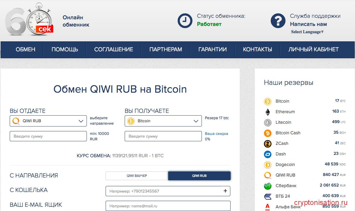Kas ir labākais bitcoin tirdzniecības bots