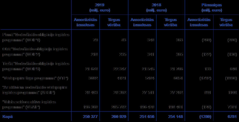 opciju cena vai likme labāko bināro opciju platformu reitings