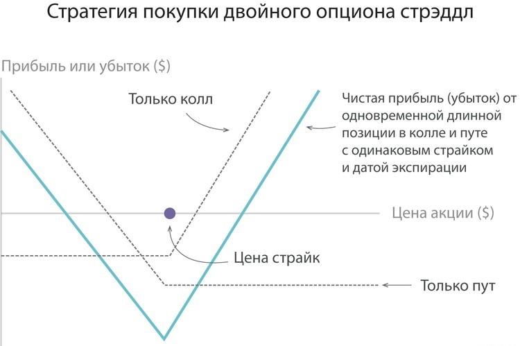 30 sekunžu bināro opciju stratēģija apmaini to, kas ir demonstrācijas konts