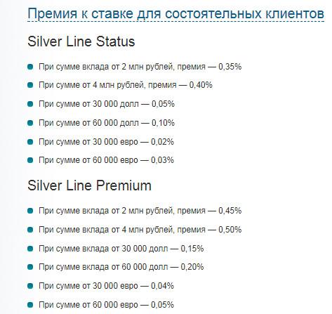 peļņas depozīti ar procentiem internetā