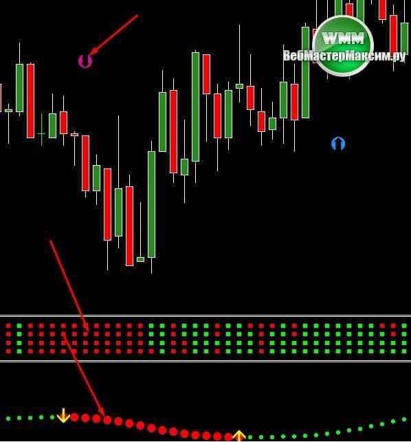 Kā Pārdot Valūtu Peļņas Gūšanai - Covid ietekme