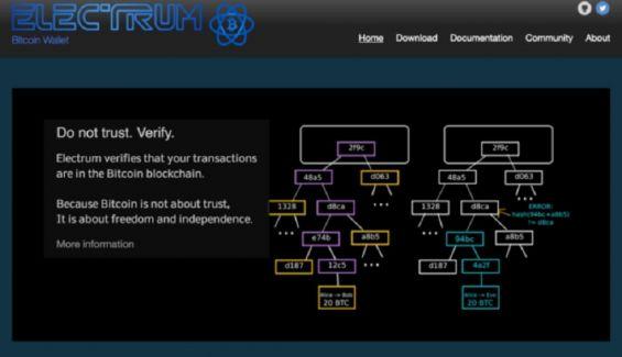 palikuši bitkoini apgūt bināro opciju tirdzniecību