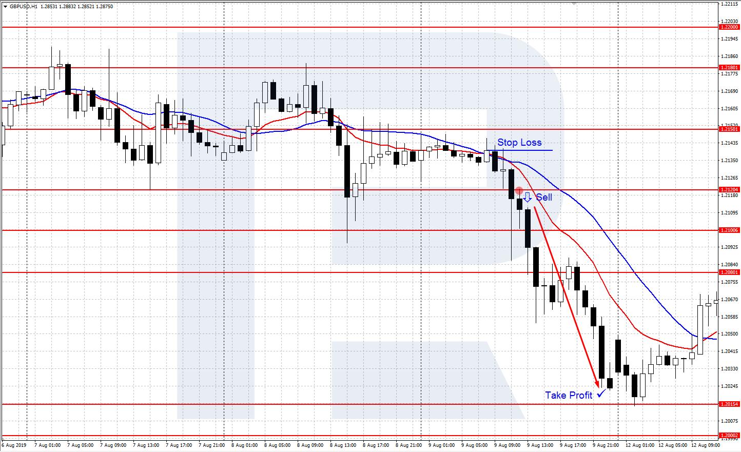 CONTINENTAL: spēcīga preču zīme otrreizējā tirgū - ARD Eoltas