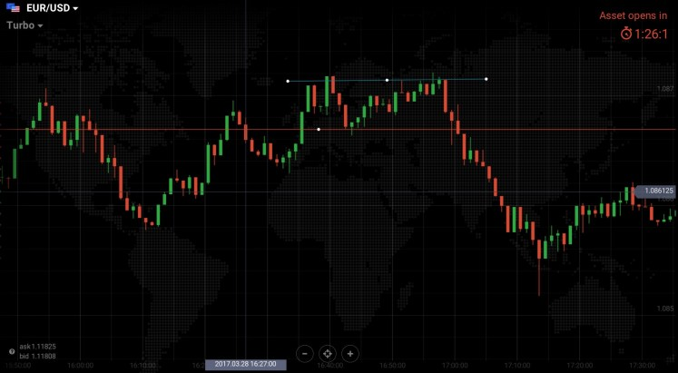 Bināro iespēju tirdzniecības brokeru apskats