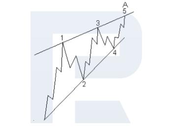 Stends perforatoram trijstūra formas, Metabo
