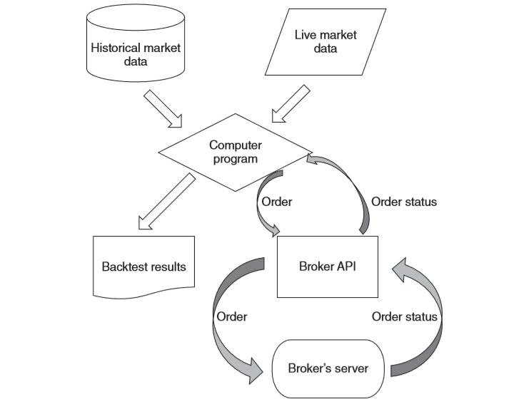 opciju opciju opciju veidi stratēģijas akcija vai opcija