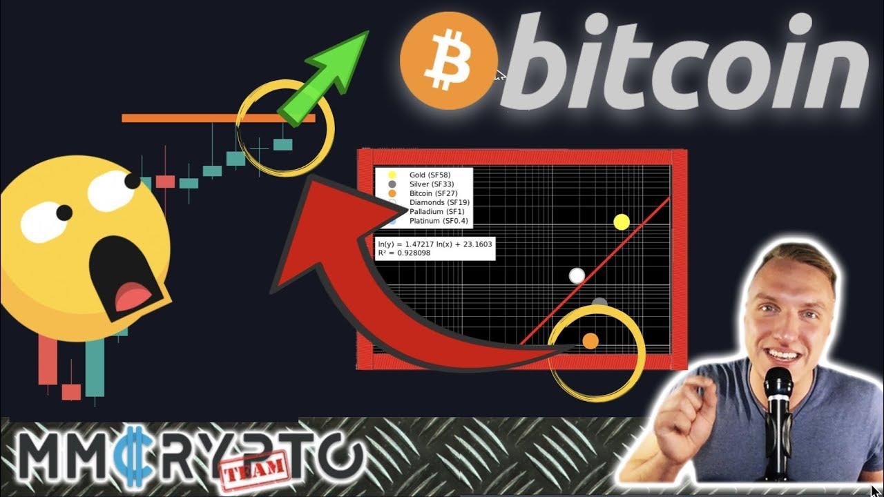 veic Bitcoin darbu