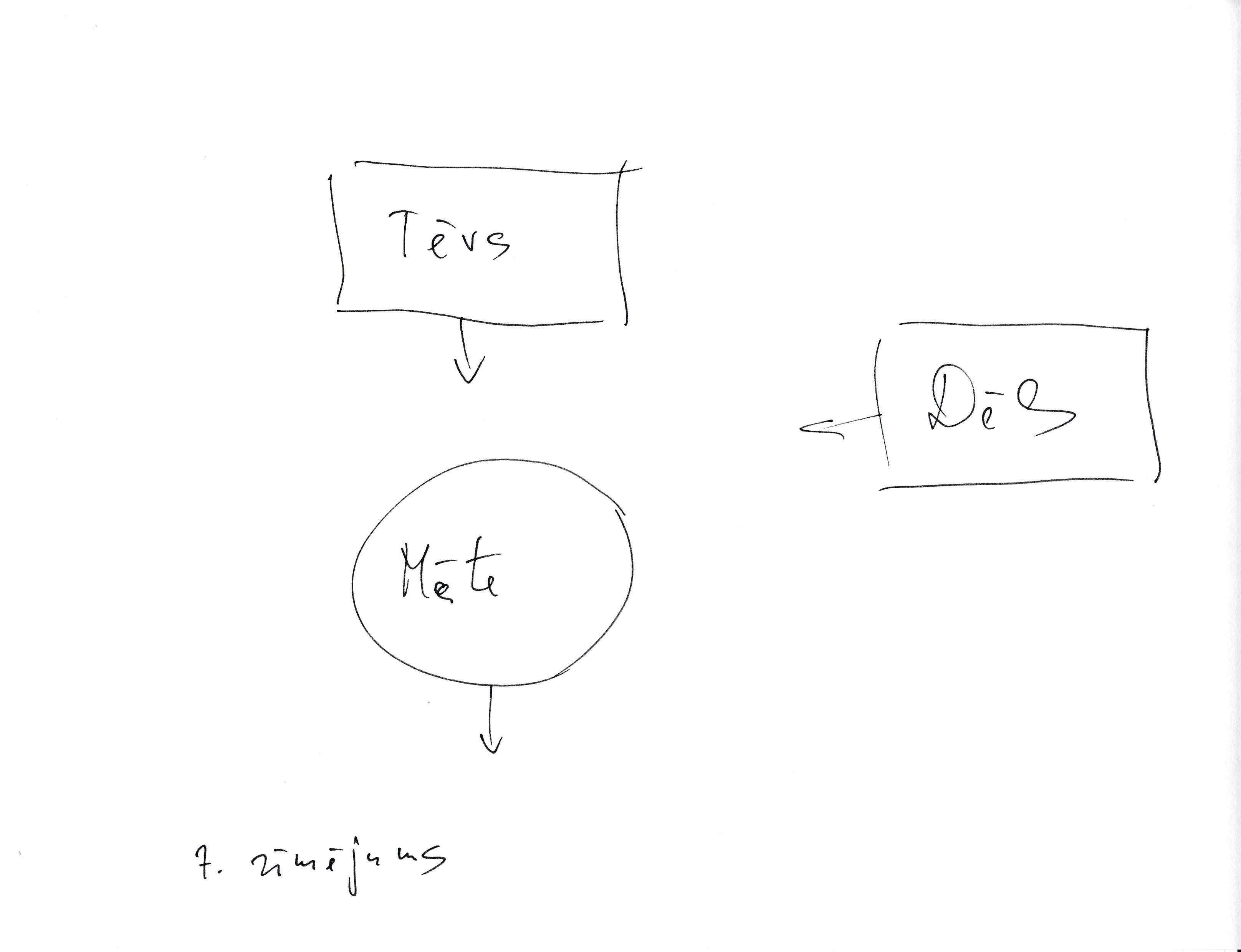 Kāda ir labākā lejupielādes programma, lai izveidotu diagrammas. Programmas funkciju uzzīmēšanai